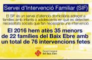 El Servei d'Intervenció Familiar va atendre sis famílies caleres durant l'any passat