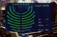 L'Ajuntament de l'Ametlla de Mar, inclòs en el consens pel Projecte Zèfir